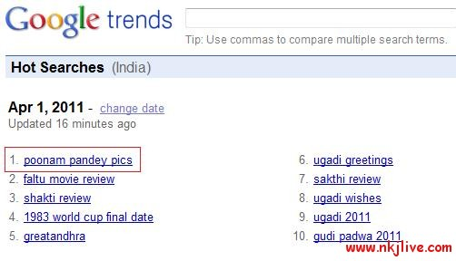 poonam pandey google trending sports india  Poonam Pandey Strips if India Beats SriLanka in WC 2011 Final: Do We Care ??