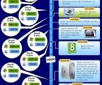 history-of-computing