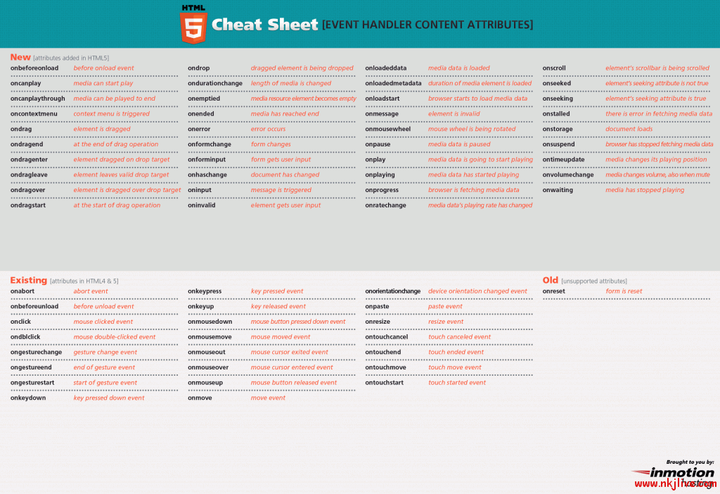 html5 cheat sheet event attributes 1024x702 infographics  HTML5 Cheat Sheets [Infographic]